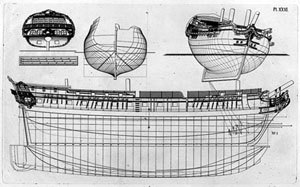 fregate plan from architectura navalis mercatoria by chapman