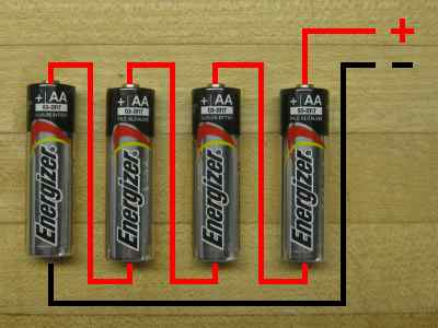 Figure 1) Batteries in series - The total voltage out is the sum of the voltage contribution of each cell. In this case 1.5 X 4 = 6V. The capacity remains the same as for one cell.