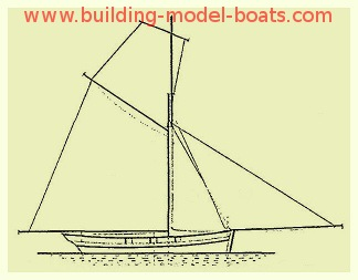 Model Boat and Ship Plans Explained