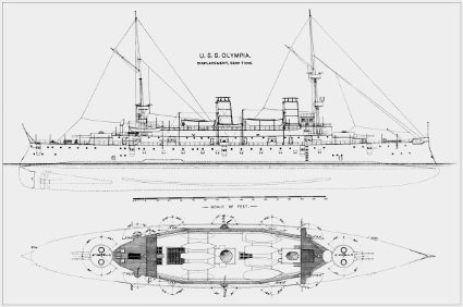 uss olympia plans for model boat construction