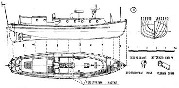 naval motor launch plan