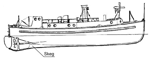 skeg illustration